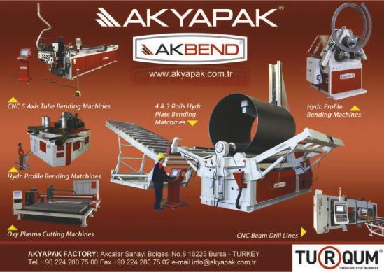 Akyapak