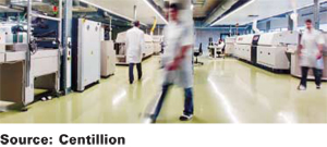 Centillion