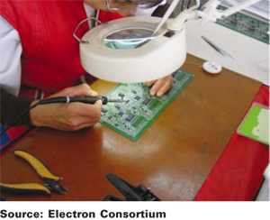 Electron Consortium JSC