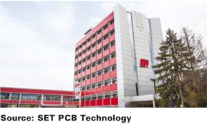 SET PCB Technology