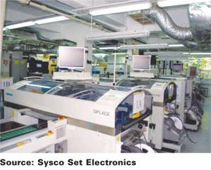 Sysco Set Electronics