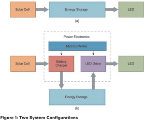 Solar-Powered LED Lighting Power-Conversion Techniques