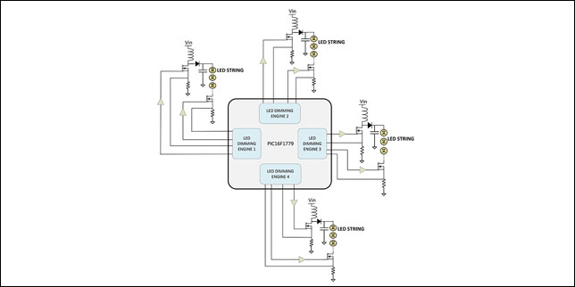 LED Dimming Engine: An 8-bit MCU-based solution for a Switched-Mode Dimmable LED driver Mark Pallones, Microchip Technology
