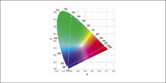 Correctly mixing the output of RGB LEDs is an art, but can be helped with a demonstration board and a PIC12 processor